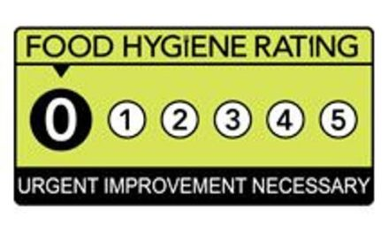 The latest food hygiene ratings for Bangor & Gwynedd